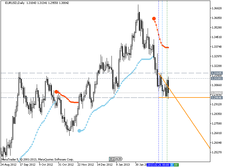 BBands_Stop-eurusd-d1-metaquotes-software-corp-bbstop-v3-part-2.png