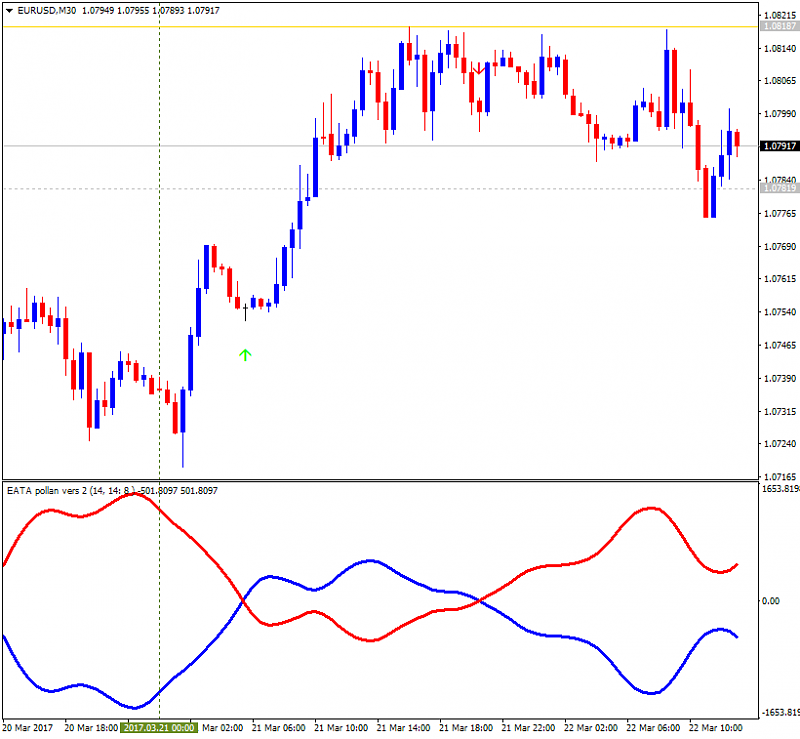 All about RSI & Variant-eurusd-m30-alpari-international-limited.png