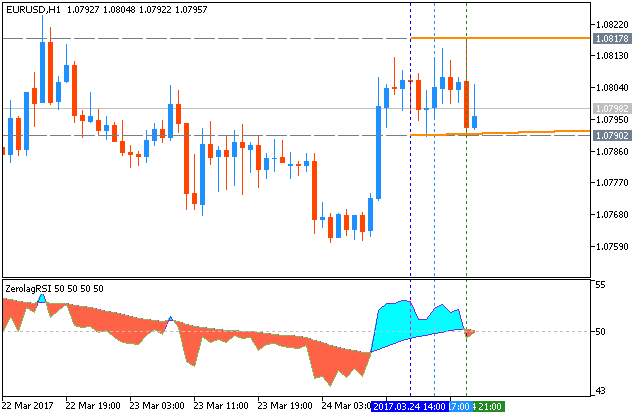 All about RSI & Variant-eurusd-h1-metaquotes-software-corp.png