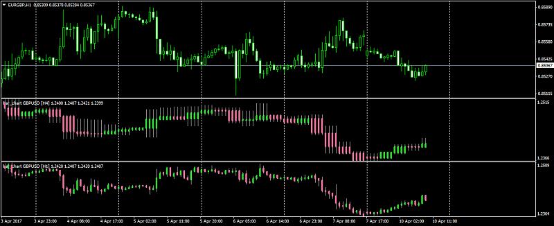 Bar Chart-eurgbph1.png