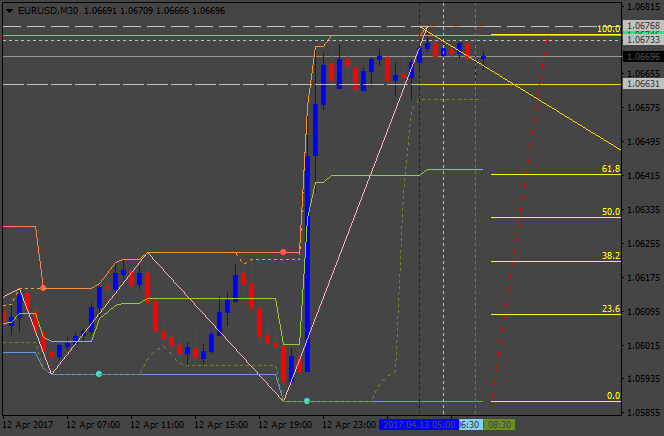 All about Fibonacci & Variant-eurusd-m30-alpari-international-limited.png