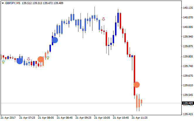 AllAbsoluteStrength-gbpjpy-m5-alpari-international-limited.png