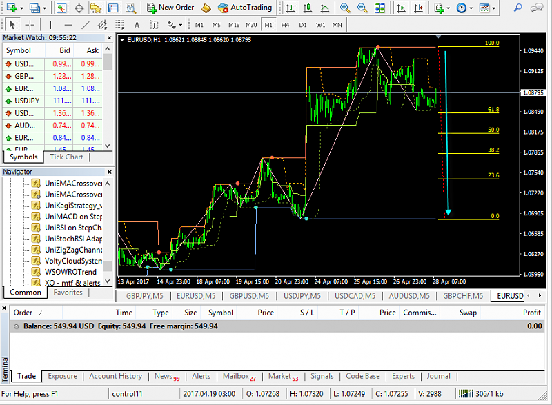 All about Zig Zag & Variant-eurusd-h1-alpari-international-limited-3.png