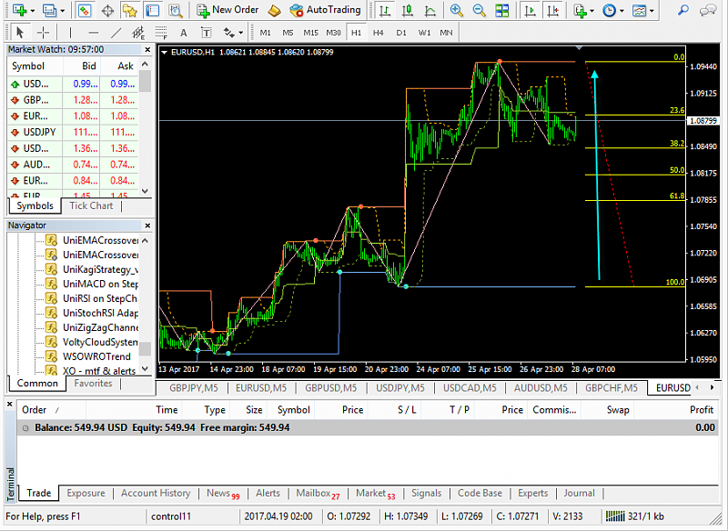 All about Zig Zag & Variant-eurusd-h1-alpari-international-limited-4.png