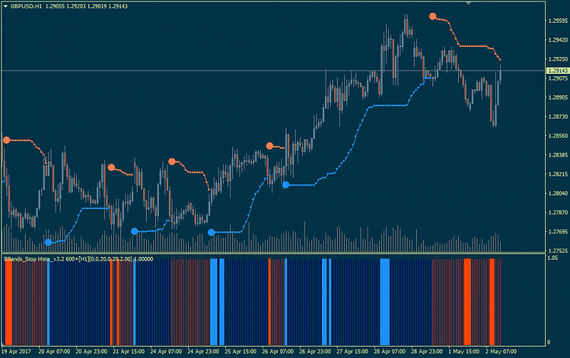 All about  Oscillator & Histogram-bbanbs_stop-histo_v3.2-600-.png