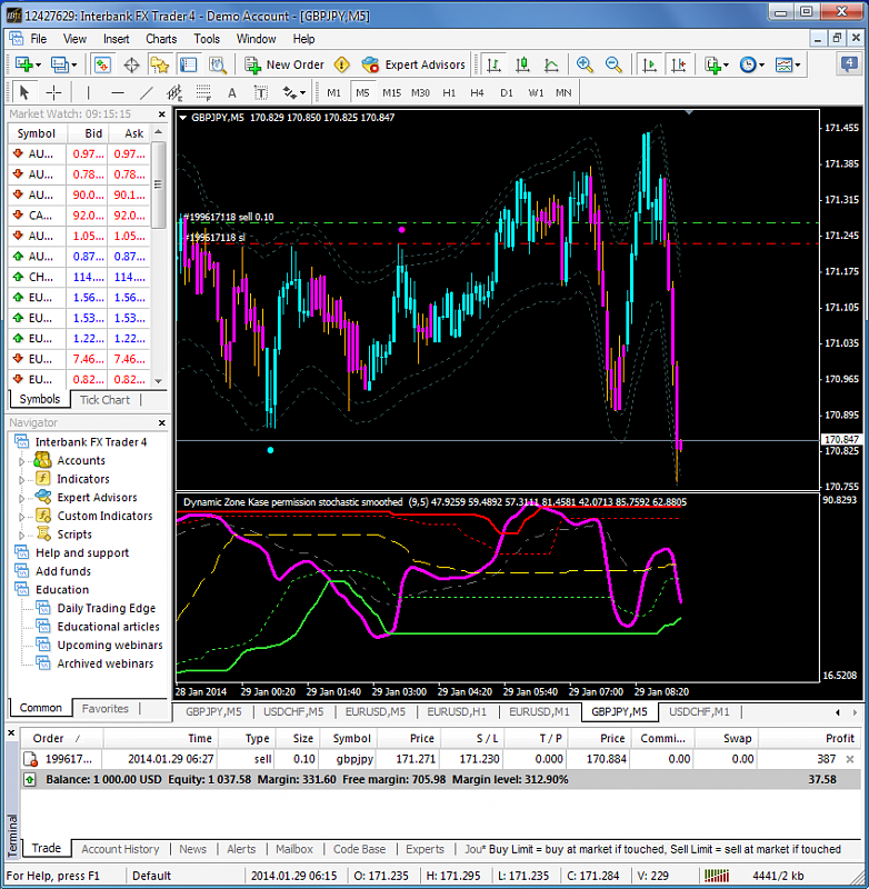 AllStochastics-gbpjpy-m5-ibfx-inc.png