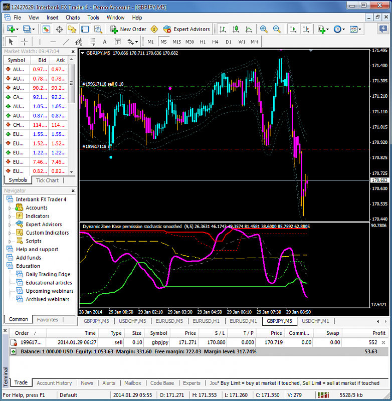 AllStochastics-gbpjpy-m5-ibfx-inc-2.png