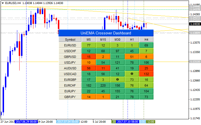 All about T3 & Variant-eurusd-h4-metaquotes-software-corp-2.png