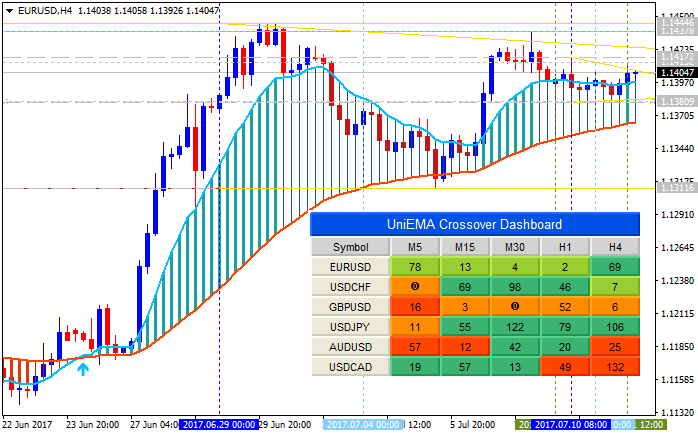 All about T3 & Variant-eurusd-h4-metaquotes-software-corp-3.png
