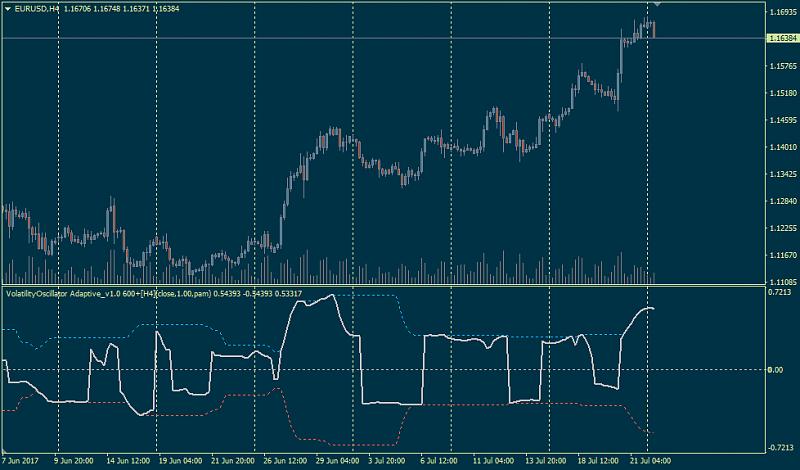 Nrtr-volatilityoscillator-adaptive_v1.0-600-.png