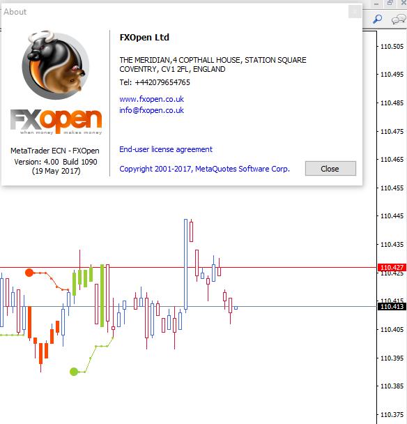 PriceChannel_Stop-pc_s-usdjpy-01.png