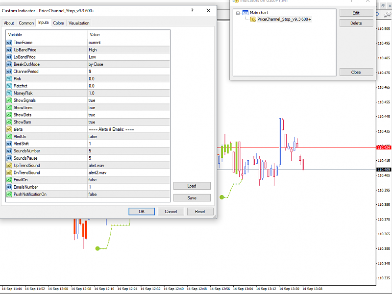 PriceChannel_Stop-pc_s-usdjpy-02.png