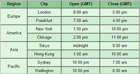 market hours-mm12345.png