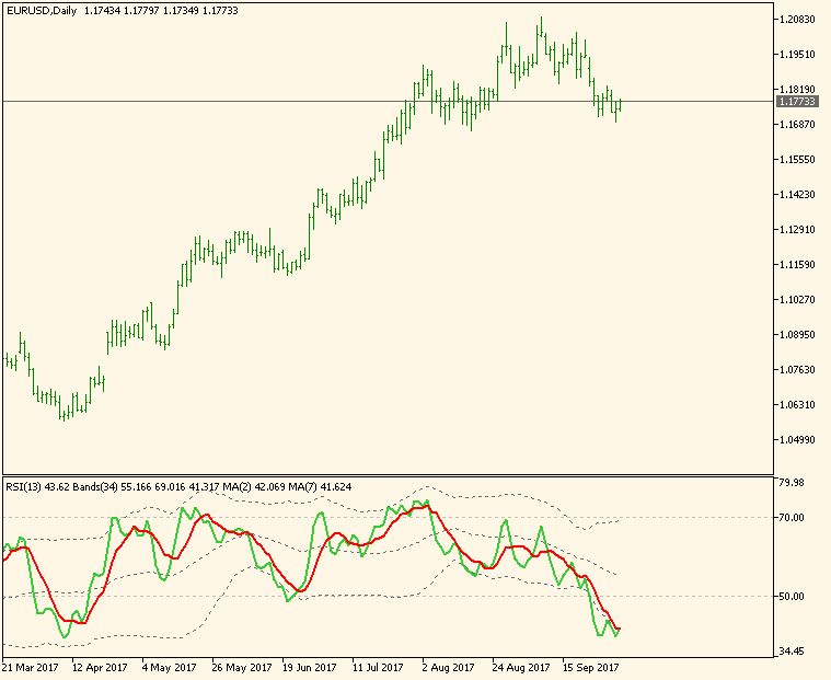 All about TDI & Variant-eurusd-d1-metaquotes-software-corp.png