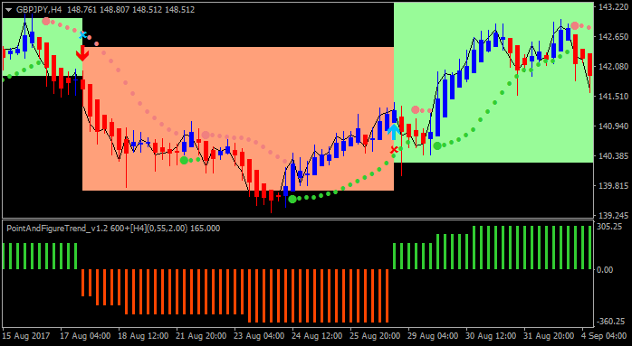 Advanced Parabolic SAR-gbpjpy-h4-alpari-international-limited-3.png