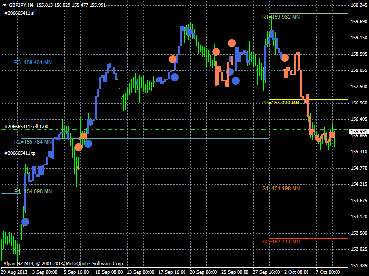 AllAbsoluteStrengthTrend-gbpjpy-h4-alpari-nz-limited.png