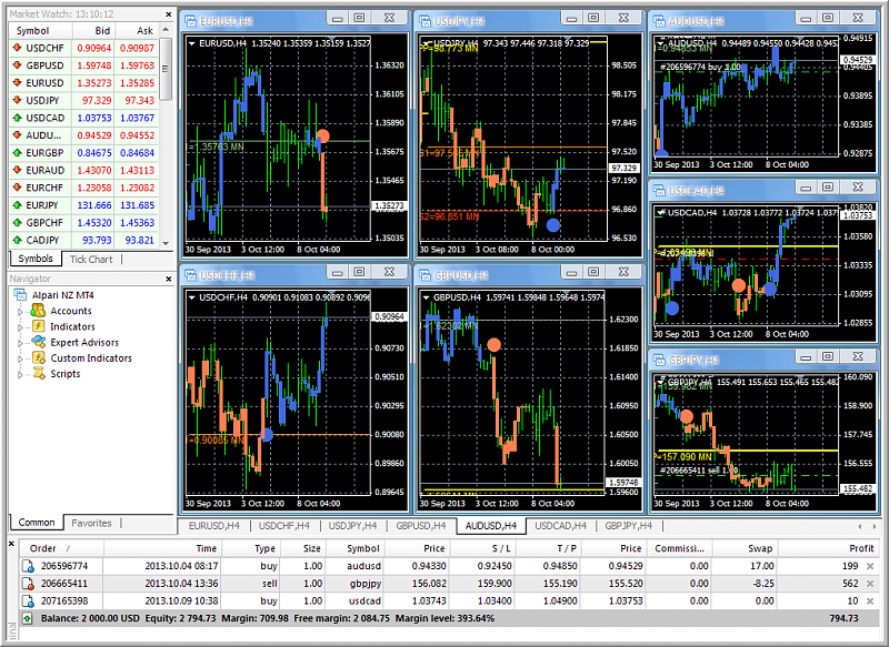 AllAbsoluteStrengthTrend-77pips.png