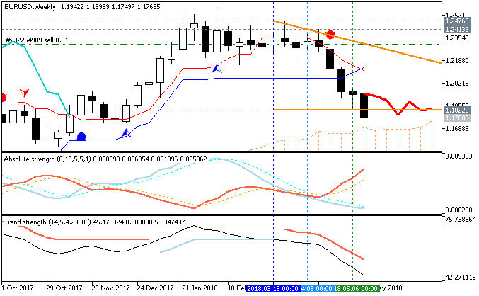 Name:  eurusd-w1-fx-choice-limited.png Views: 32 Size:  20.3 KB