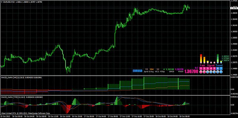 MTF indicators-macd_osma_mtf.png