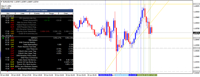 MT5.com Economic Calendar-eurusd-m15-alpari-international-limited.png