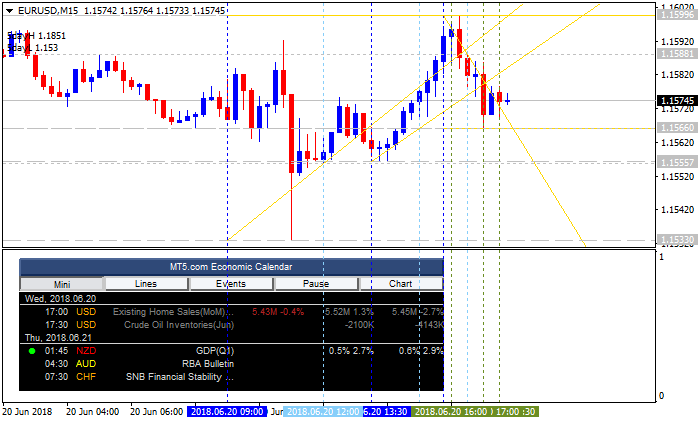 MT5.com Economic Calendar-eurusd-m15-alpari-international-limited-2.png