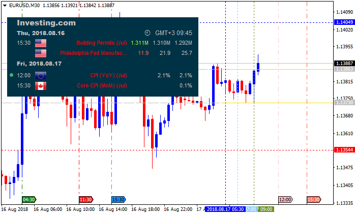 Investing.com Economic Calendar-eurusd-m30-alpari-international-limited.png