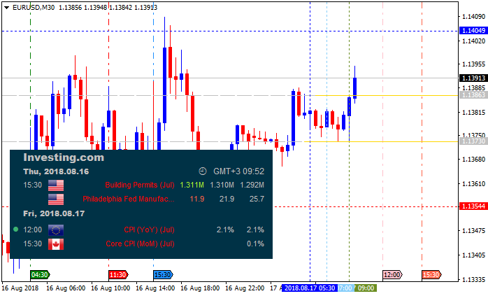 Investing.com Economic Calendar-eurusd-m30-alpari-international-limited-2.png