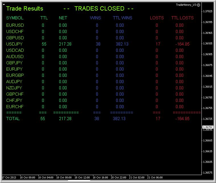 Trade History EA-trades_newterminator.png