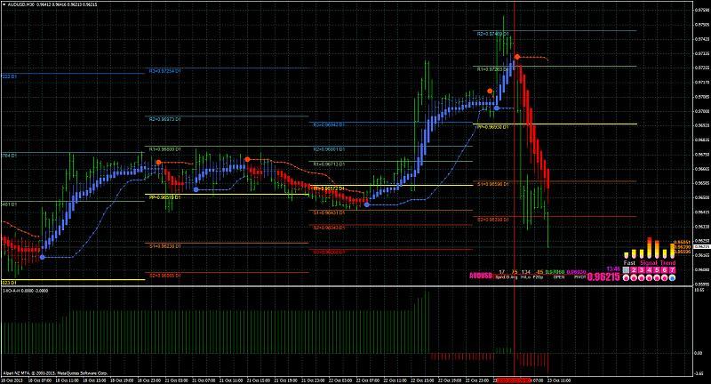 AllHeikin-Ashi-audusdm30_yes_sell_signal.jpg