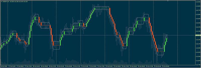 Step Charts-stepchart_v7666.jpg