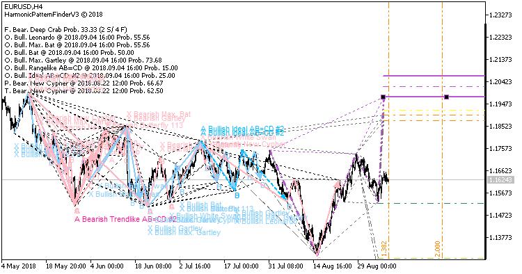 Beautiful Triangle Indicator-eurusdh4__1.png
