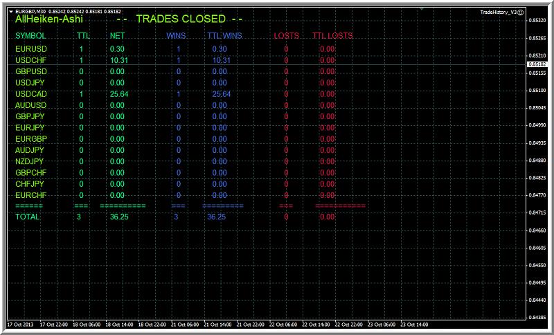 AllHeikin-Ashi-trade-closed.png