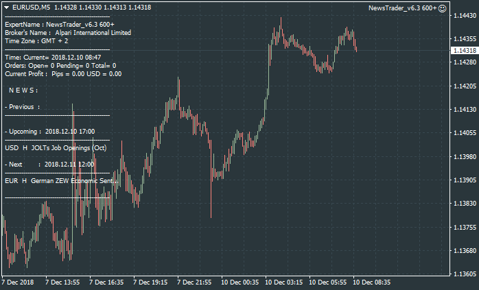 NewsTrader EA-eurusd-m5-alpari-international-limited.png