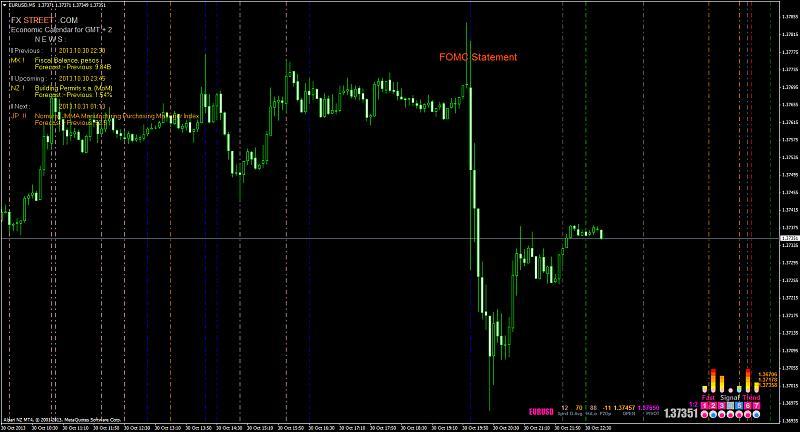 FXstreet.com Economic Calendar-eurusdm5_fomc.jpg
