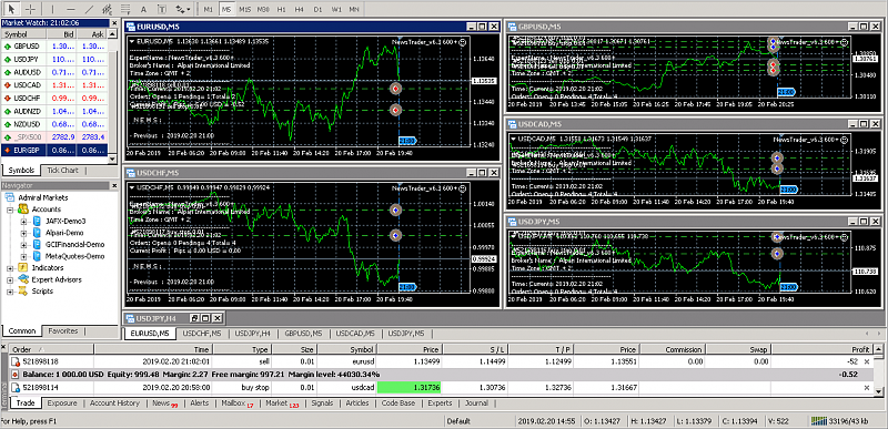 NewsTrader EA-metatrader-4-admiral-markets.png
