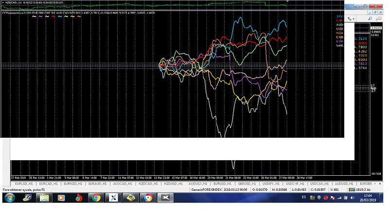 Currency Indexes, Clusters and Strenght-forex-index.png