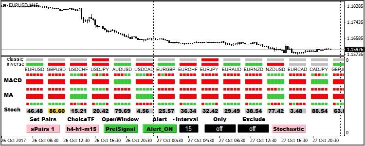 MTF indicators-mtf1.jpg