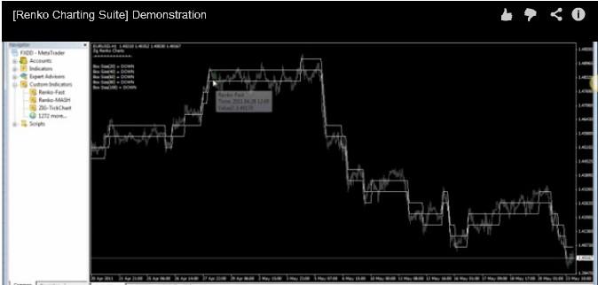 Step Charts-zig-renko-1.jpg