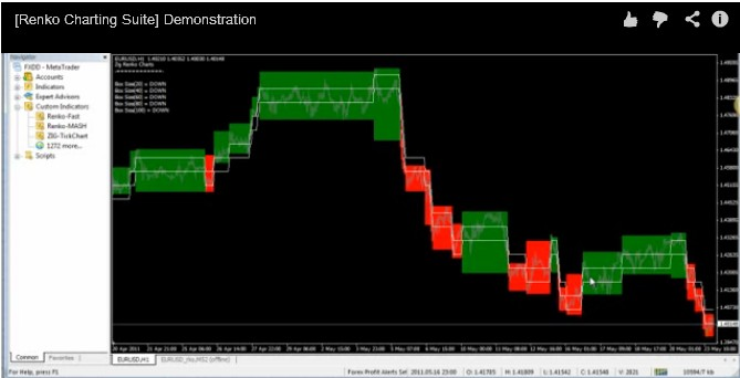 Step Charts-zig-renko-2.jpg