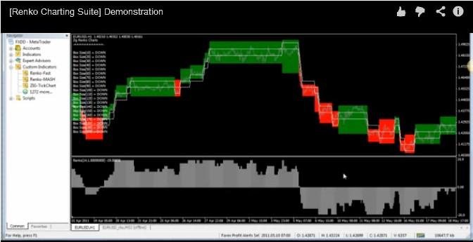 Step Charts-zig-renko-3.jpg