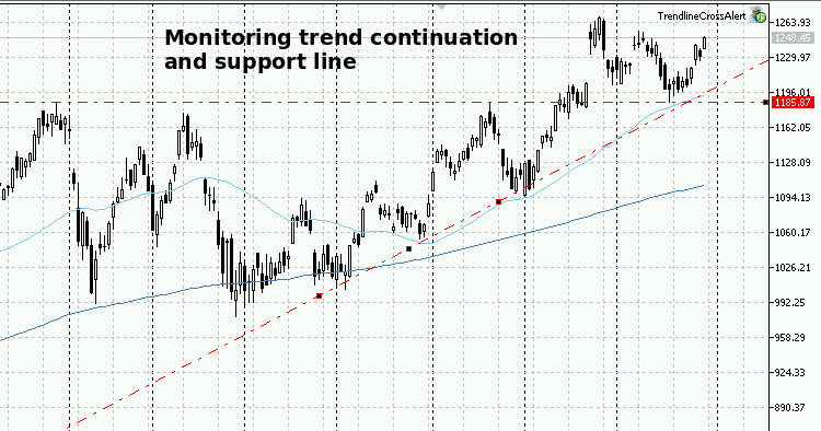 All about Trend Line & Channel-cb47.png