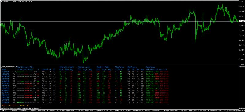 Currency Indexes, Clusters and Strenght-serenity.jpg