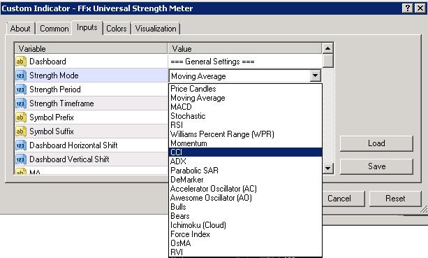 New FFx standard indicators-alert2.png