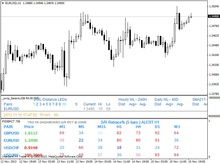 Currency Indexes, Clusters and Strenght-eurusd-h1-ibfx-inc.png