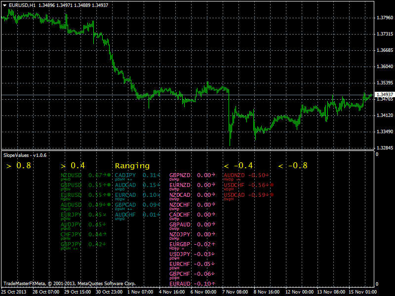 Currency Indexes, Clusters and Strenght-eurusdh1.png