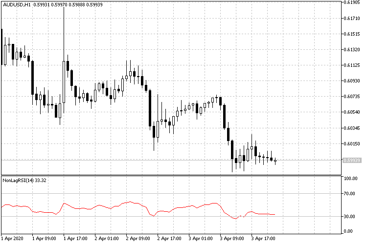All about RSI & Variant-audusd-h1.png