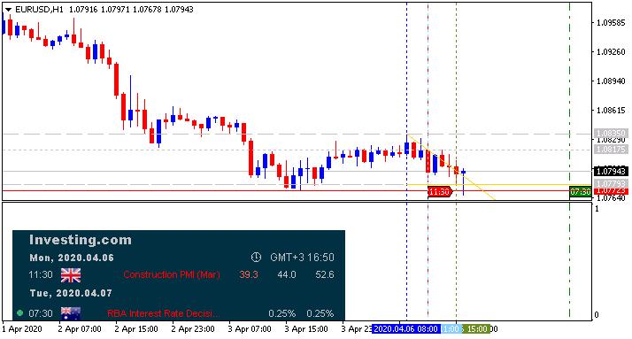 Investing.com Economic Calendar-eurusd-h1-alpari-international.png