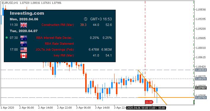 Investing.com Economic Calendar-eurusd-h1-fx-choice-limited.png