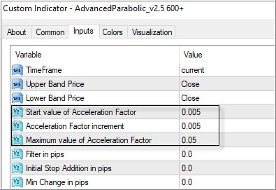 Advanced Parabolic SAR-ad2.png