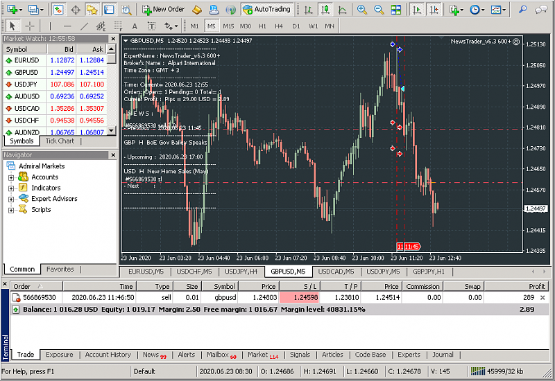 NewsTrader EA-gbpusd-m5-alpari-international.png